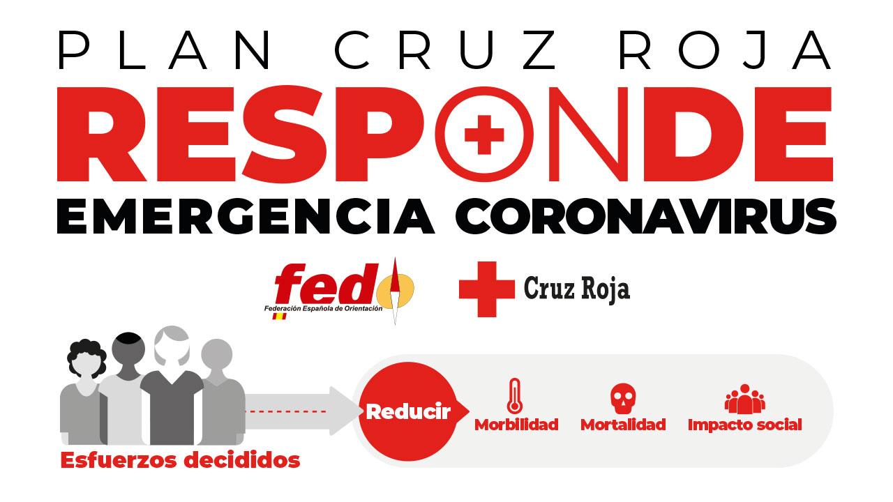 Plan Cruz Roja Responde
