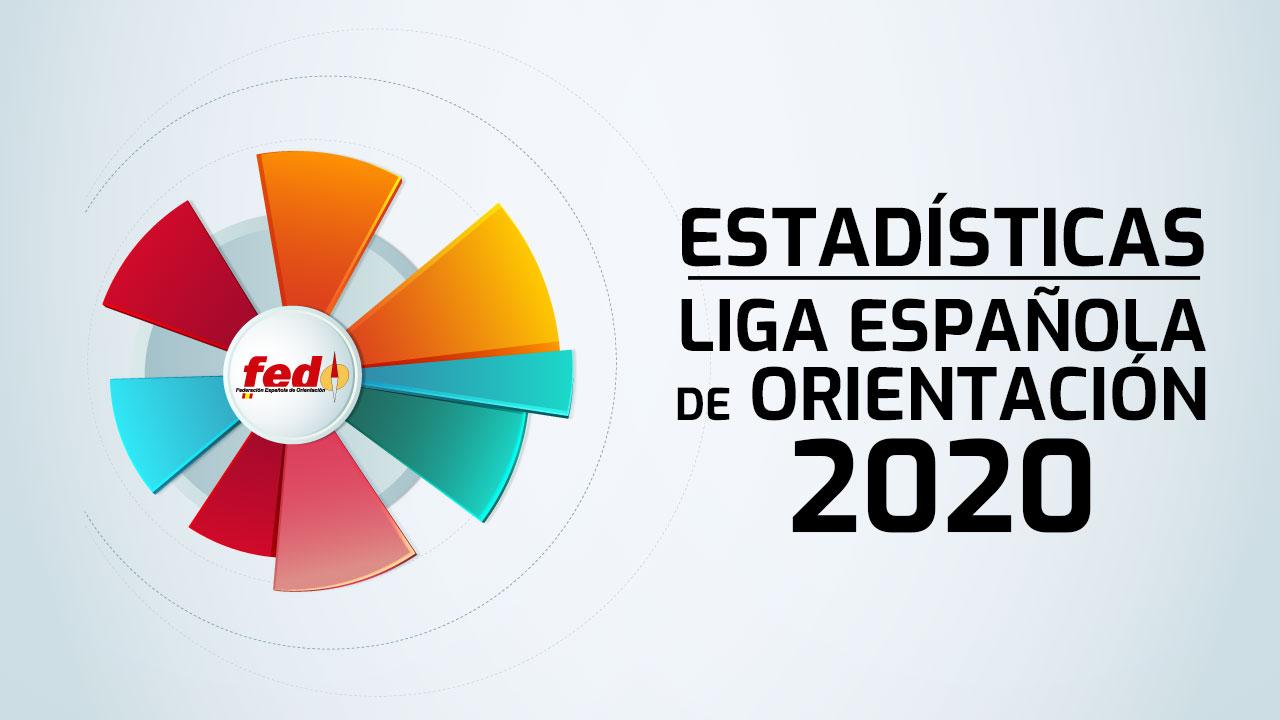 Estadísticas LEO 2020